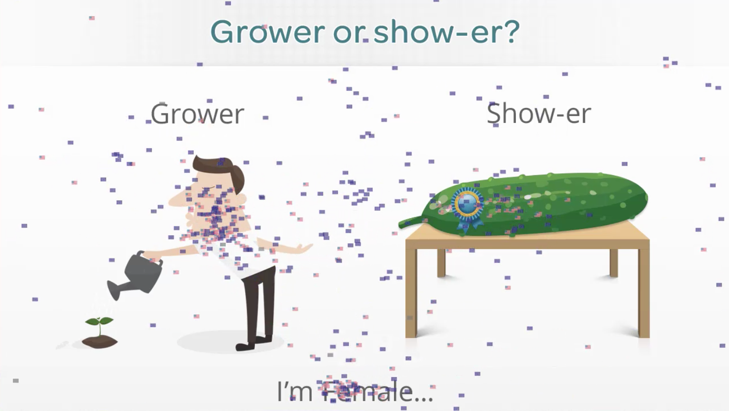 Shower and grower penis percentages
